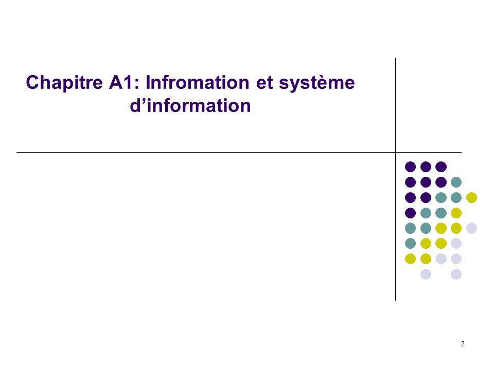 Chapitre A1: Infromation et système d'information