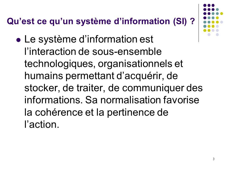 Qu'est ce qu'un système d'information (SI)