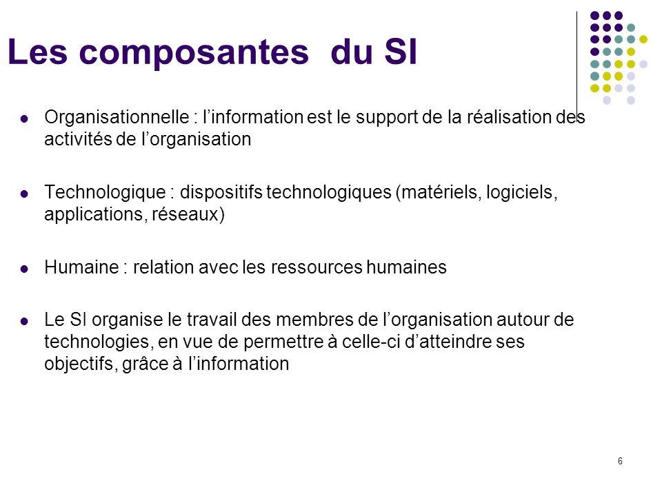 Les composantes du SI LTPICOF / STG GSI. Organisationnelle : l'information est le support de la réalisation des activités de l'organisation.
