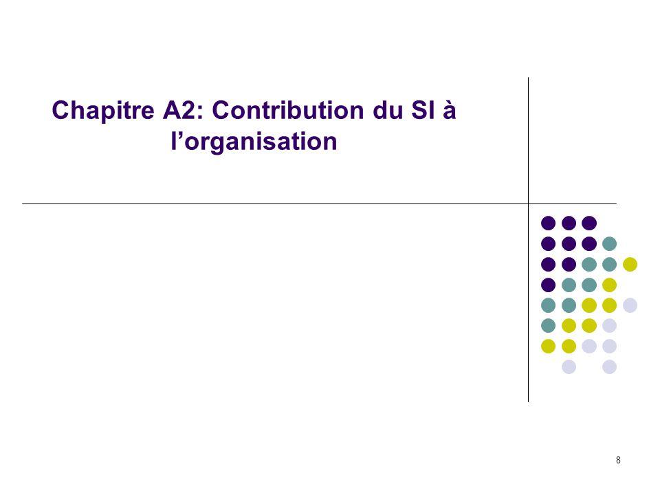 Chapitre A2: Contribution du SI à l'organisation