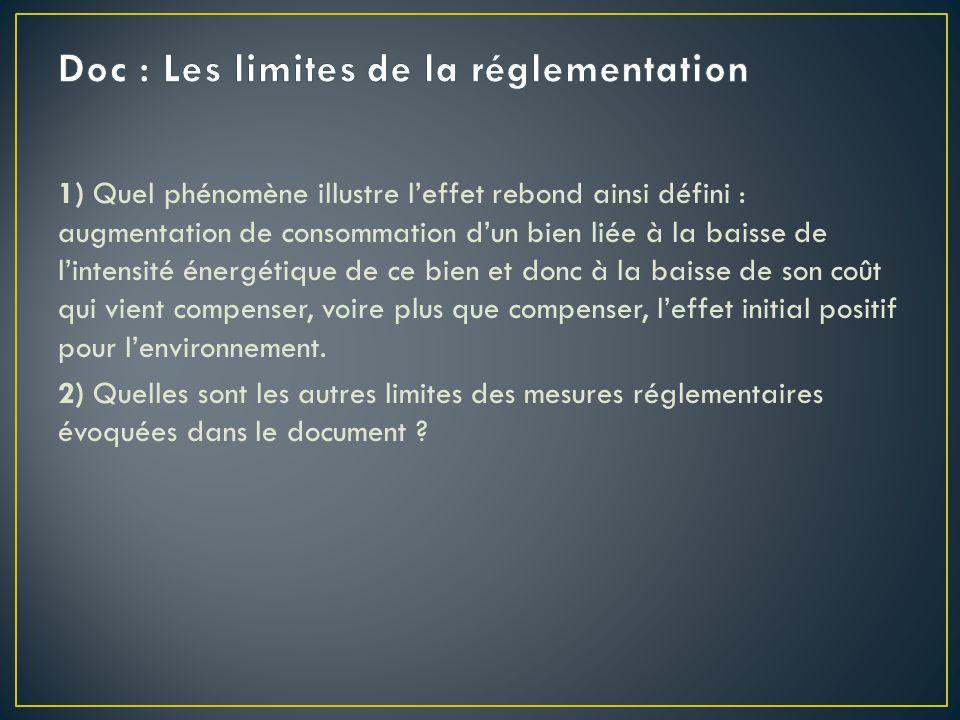Doc : Les limites de la réglementation