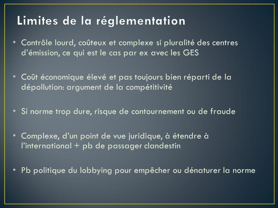 Limites de la réglementation