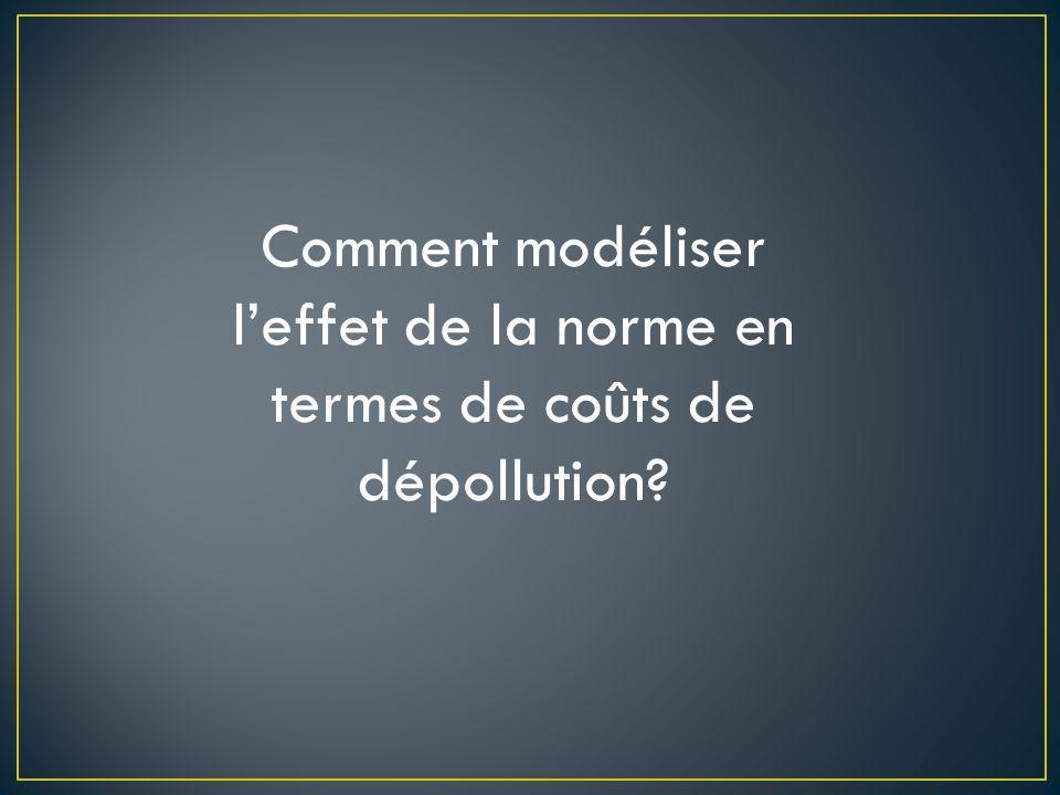 Comment modéliser l'effet de la norme en termes de coûts de dépollution