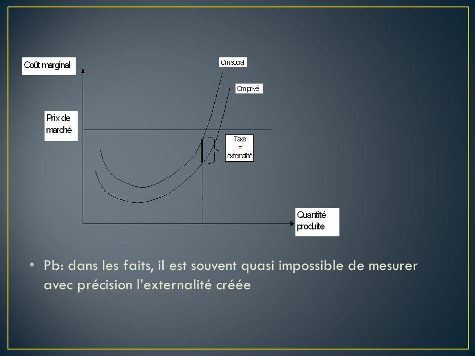 Pb: dans les faits, il est souvent quasi impossible de mesurer avec précision l'externalité créée