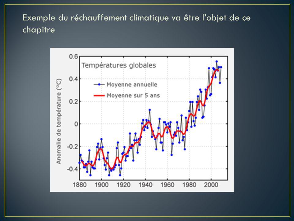 Exemple du réchauffement climatique va être l'objet de ce chapitre