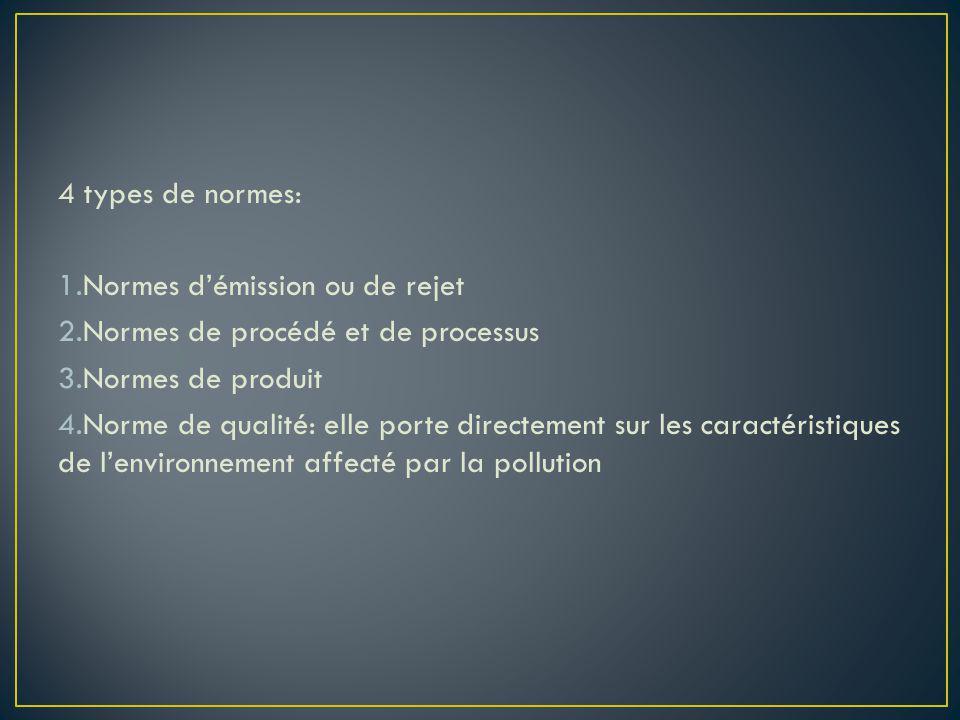 4 types de normes: Normes d'émission ou de rejet. Normes de procédé et de processus. Normes de produit.