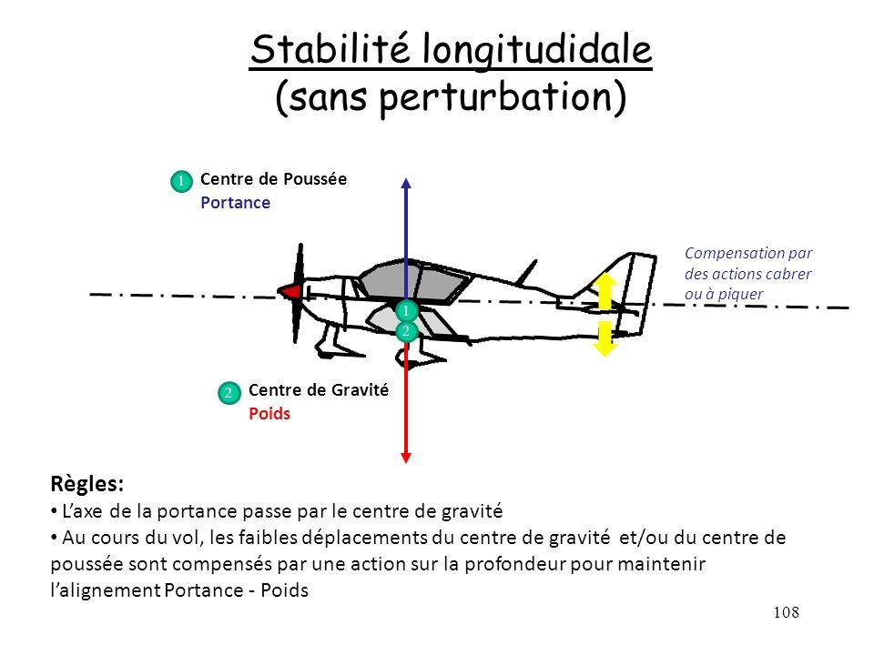 Stabilité longitudidale (sans perturbation)