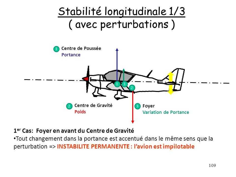 Stabilité longitudinale 1/3 ( avec perturbations )