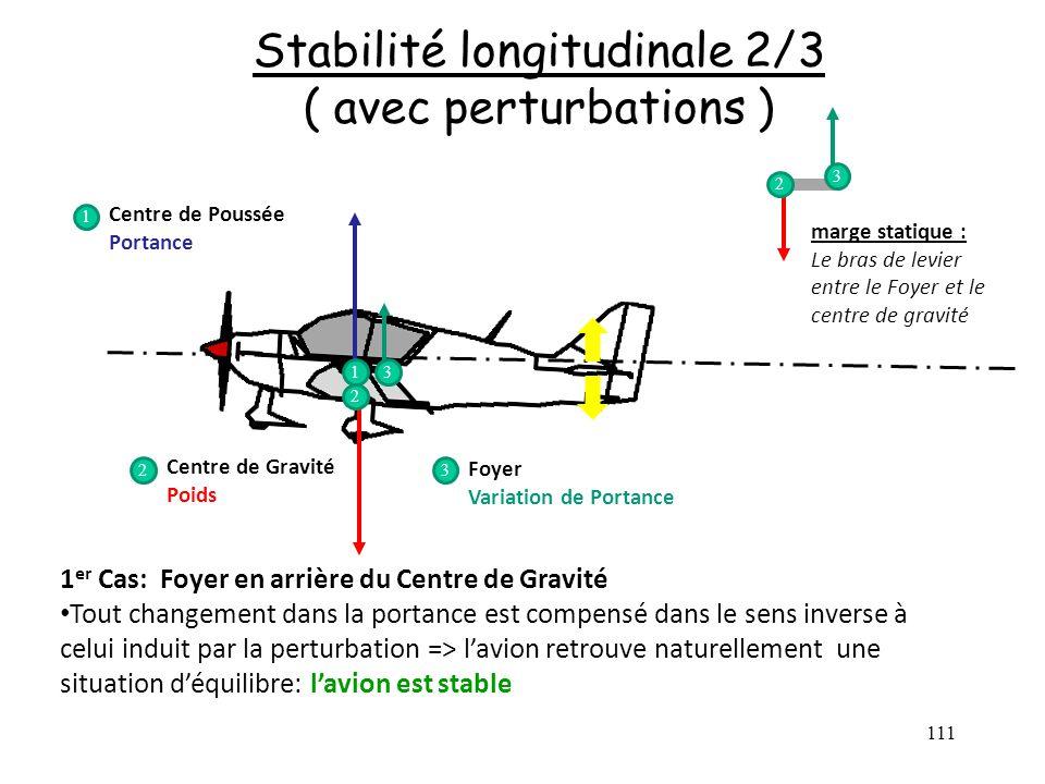 Stabilité longitudinale 2/3 ( avec perturbations )
