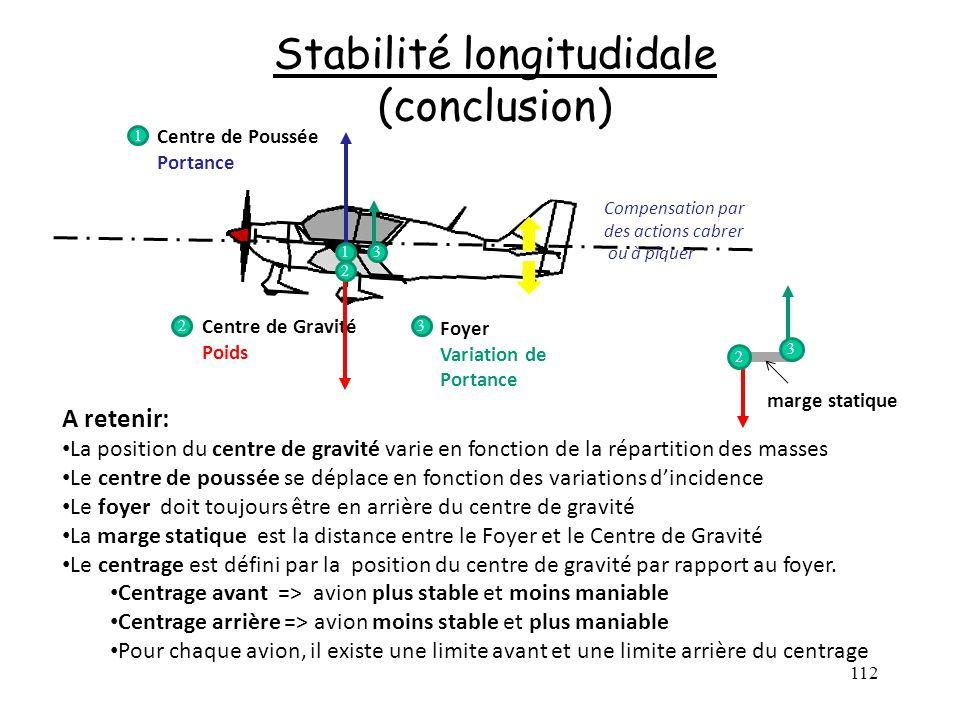 Stabilité longitudidale (conclusion)