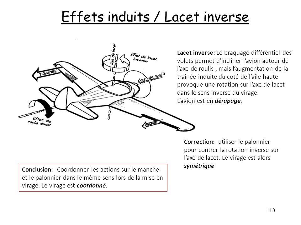 Effets induits / Lacet inverse
