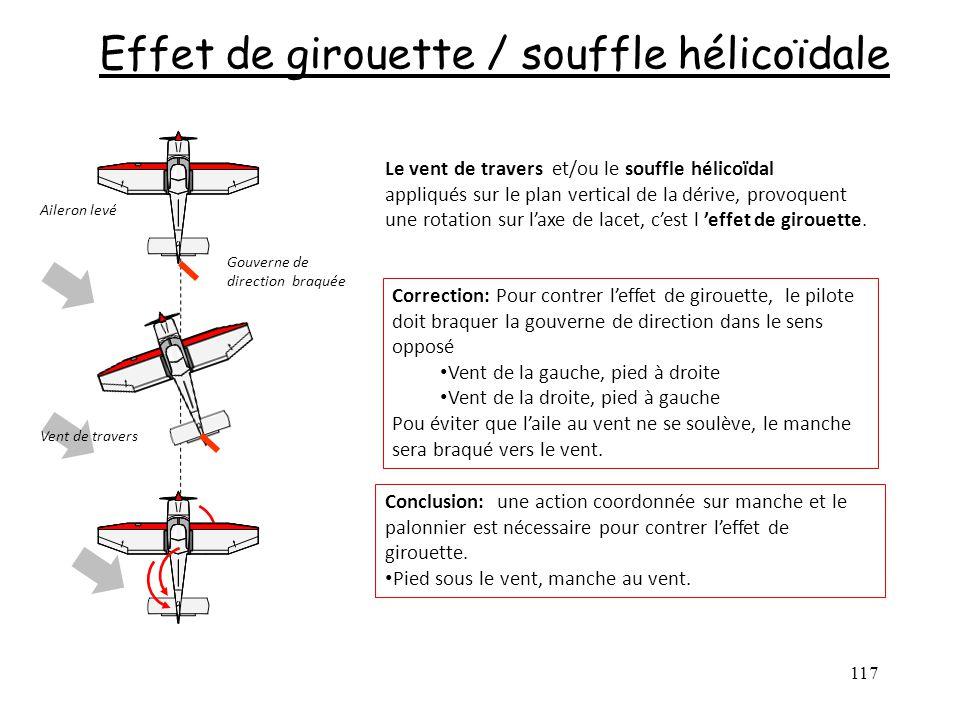 Effet de girouette / souffle hélicoïdale