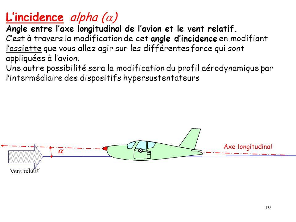 L'incidence alpha (a) Angle entre l'axe longitudinal de l'avion et le vent relatif. C'est à travers la modification de cet angle d'incidence en modifiant l'assiette que vous allez agir sur les différentes force qui sont appliquées à l'avion. Une autre possibilité sera la modification du profil aérodynamique par l'intermédiaire des dispositifs hypersustentateurs