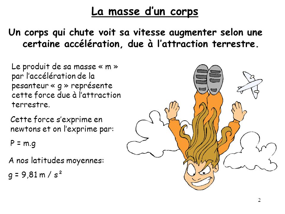 La masse d'un corps Un corps qui chute voit sa vitesse augmenter selon une certaine accélération, due à l'attraction terrestre.