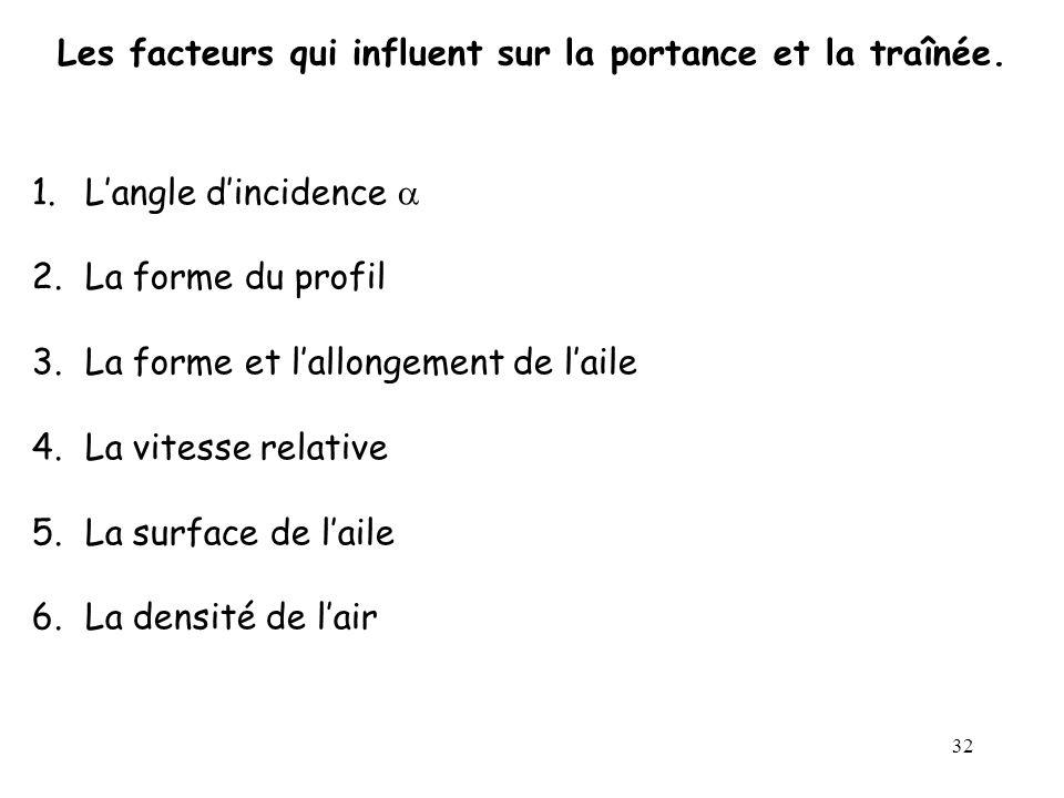 Les facteurs qui influent sur la portance et la traînée.