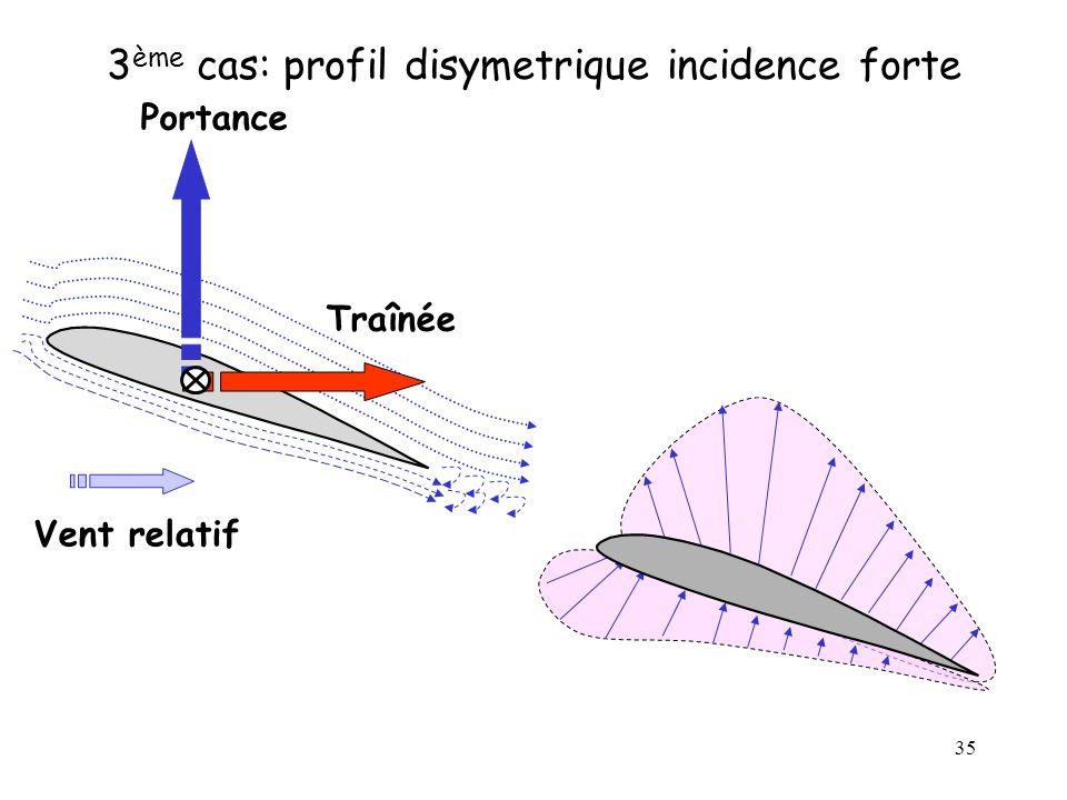 3ème cas: profil disymetrique incidence forte