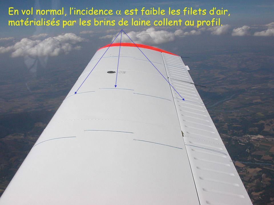 En vol normal, l'incidence a est faible les filets d'air, matérialisés par les brins de laine collent au profil.