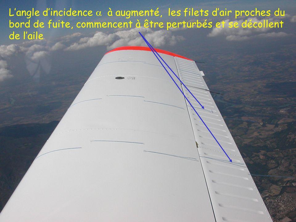 L'angle d'incidence a à augmenté, les filets d'air proches du bord de fuite, commencent à être perturbés et se décollent de l'aile