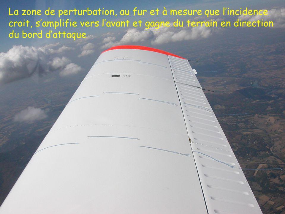 La zone de perturbation, au fur et à mesure que l'incidence croit, s'amplifie vers l'avant et gagne du terrain en direction du bord d'attaque