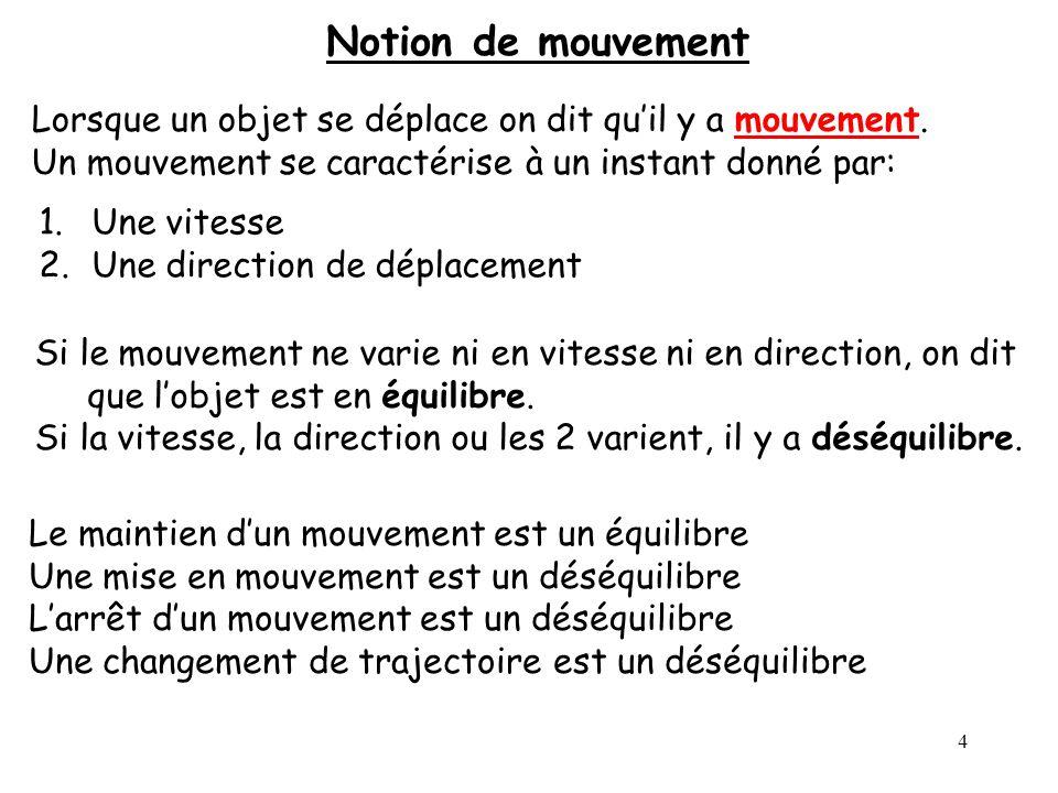 Notion de mouvement Lorsque un objet se déplace on dit qu'il y a mouvement. Un mouvement se caractérise à un instant donné par: