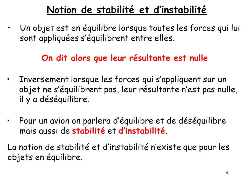 Notion de stabilité et d'instabilité