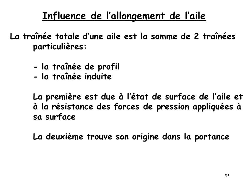 Influence de l'allongement de l'aile