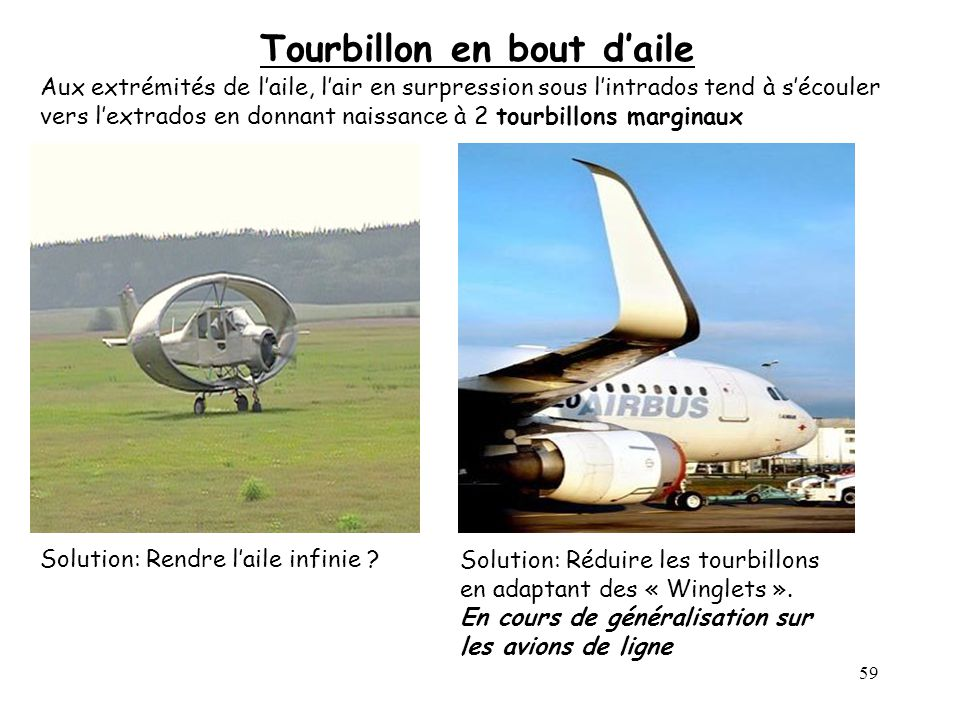 Tourbillon en bout d'aile
