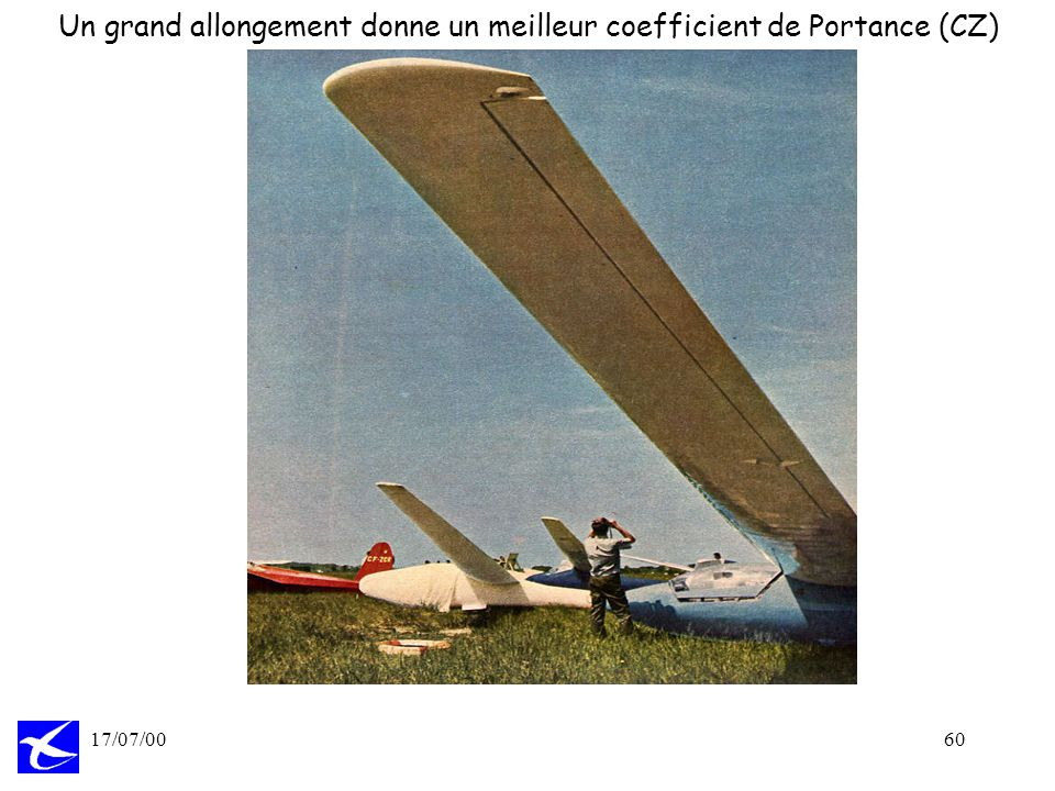Un grand allongement donne un meilleur coefficient de Portance (CZ)