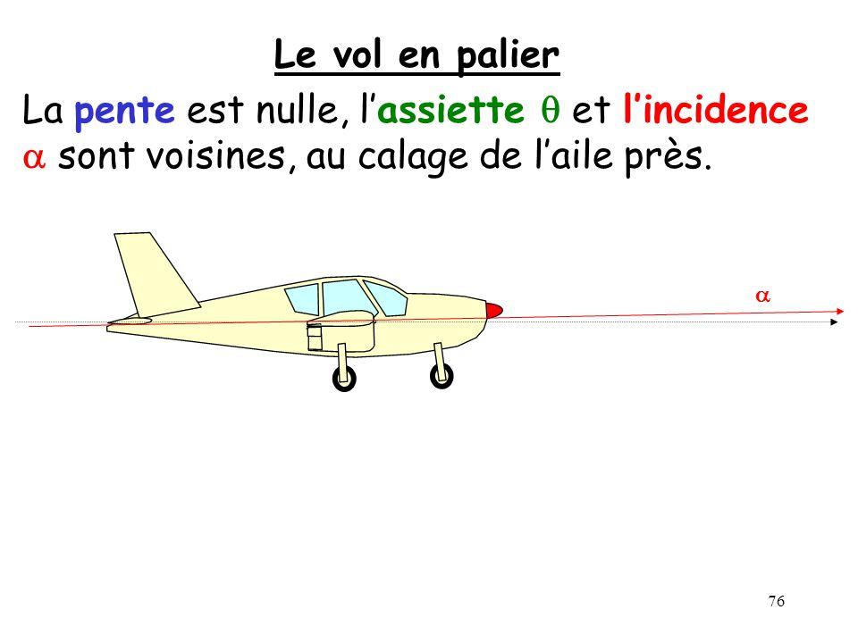 Le vol en palier La pente est nulle, l'assiette q et l'incidence a sont voisines, au calage de l'aile près.