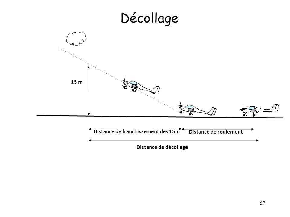 Décollage 15 m Distance de franchissement des 15m