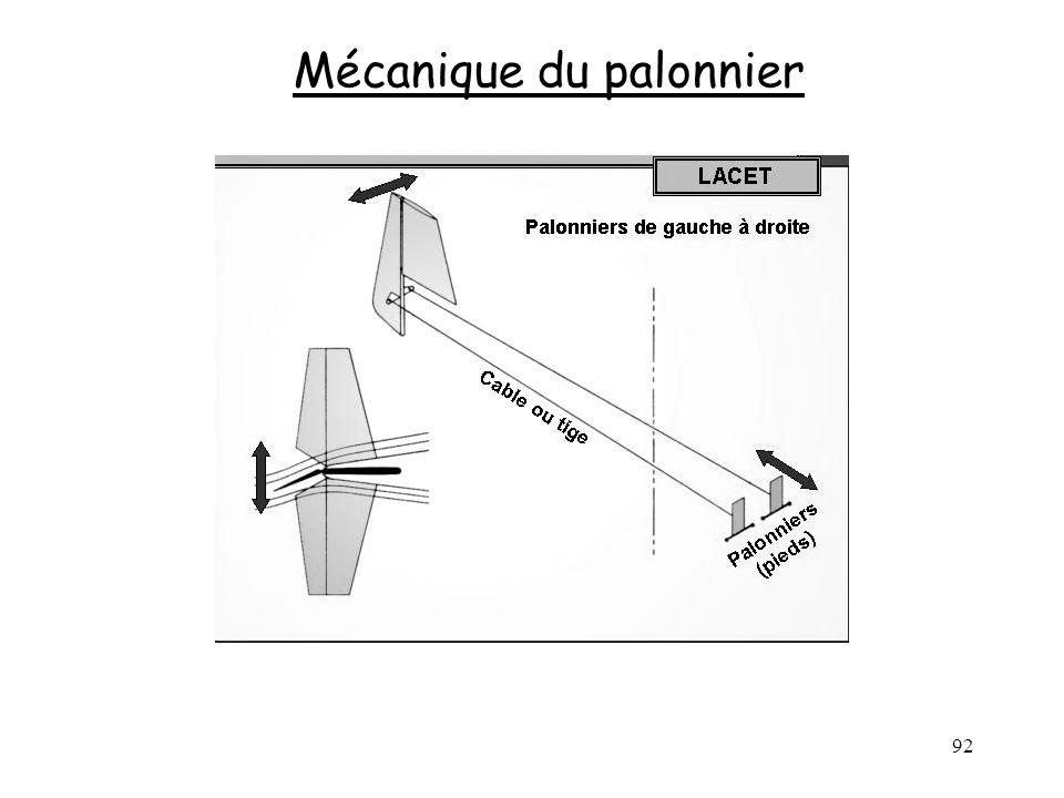 Mécanique du palonnier