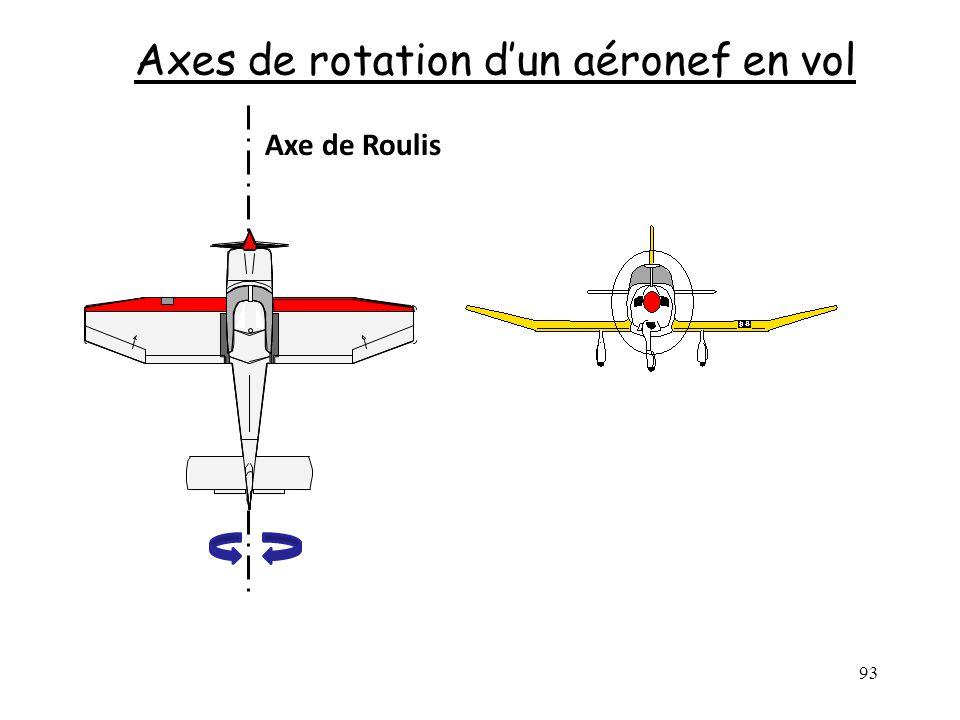 Axes de rotation d'un aéronef en vol