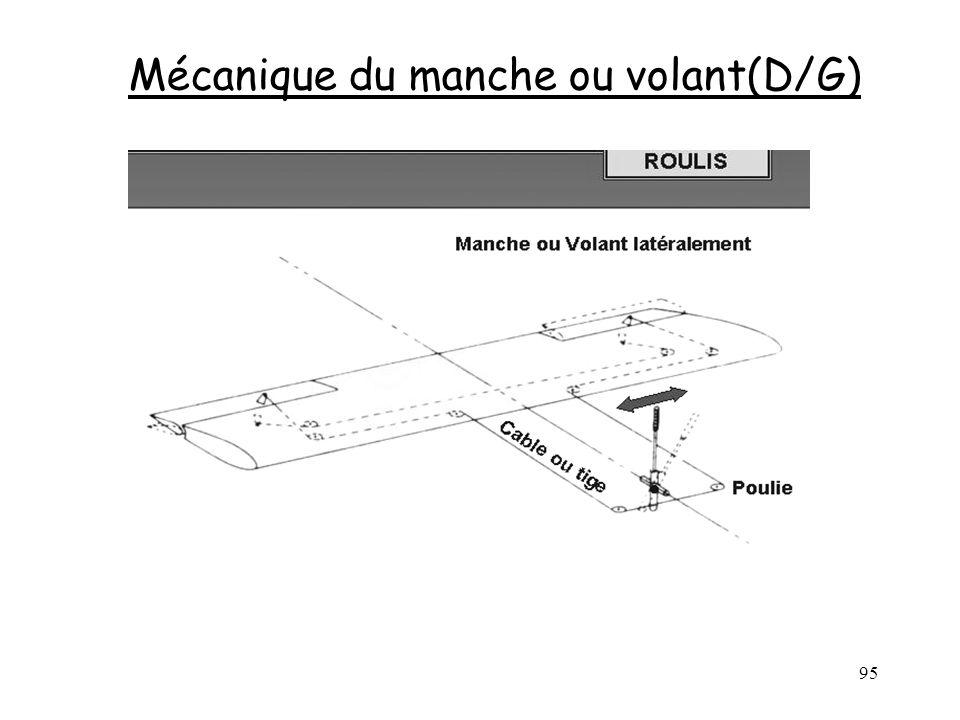 Mécanique du manche ou volant(D/G)