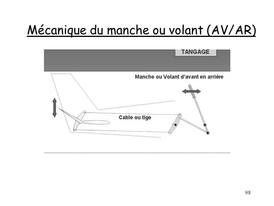Mécanique du manche ou volant (AV/AR)