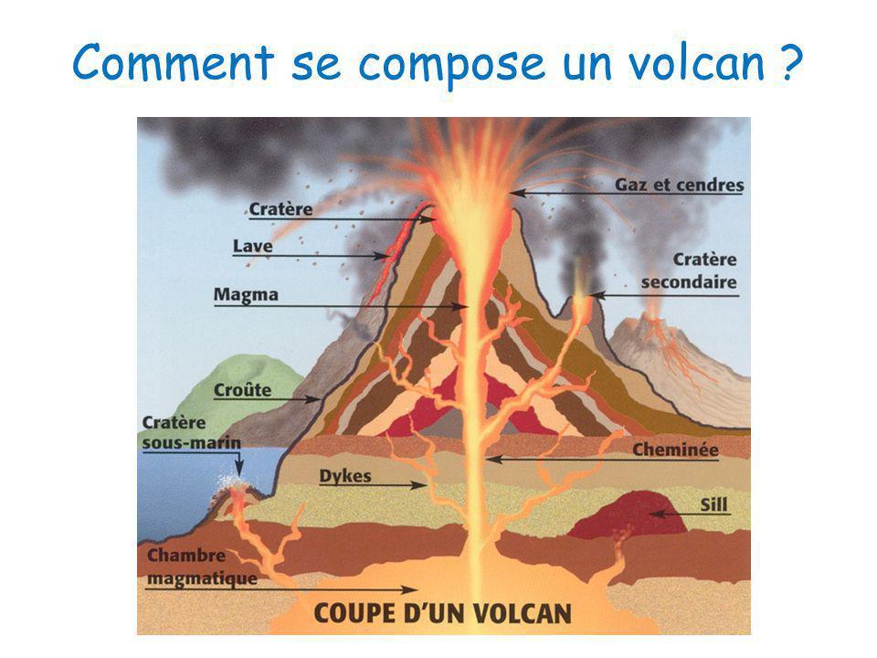 Comment se compose un volcan