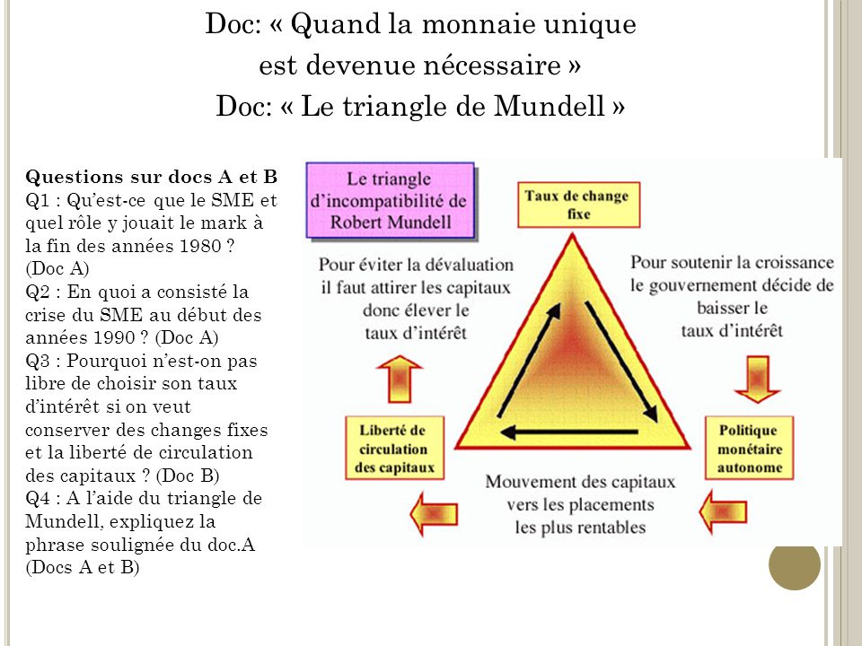 Doc: « Quand la monnaie unique est devenue nécessaire » Doc: « Le triangle de Mundell »