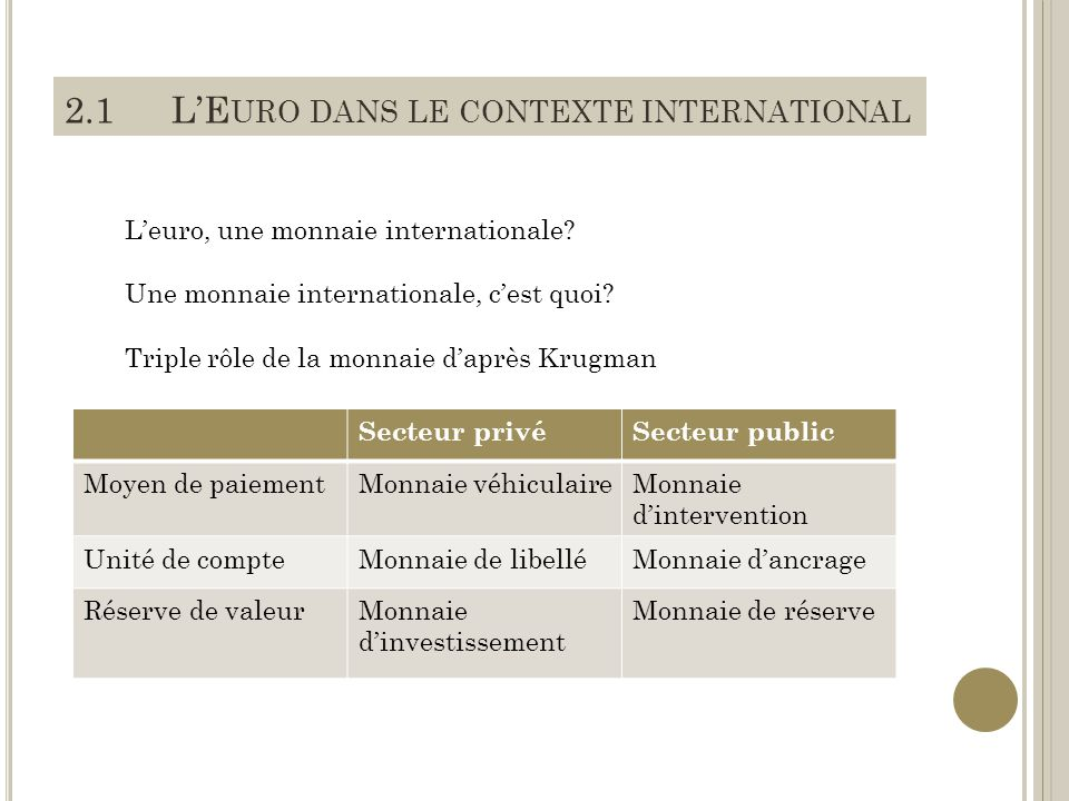2.1 L'Euro dans le contexte international