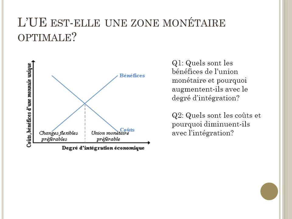 L'UE est-elle une zone monétaire optimale