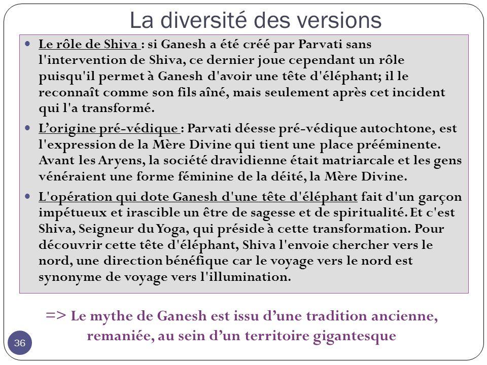 La diversité des versions