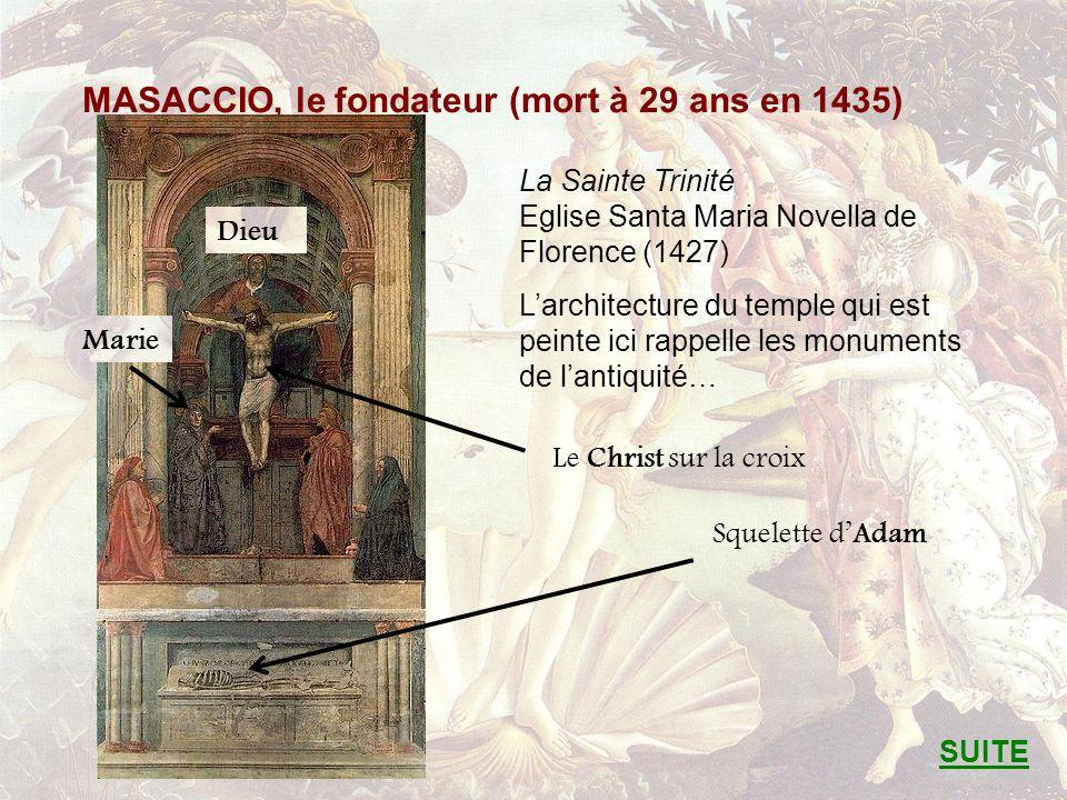MASACCIO, le fondateur (mort à 29 ans en 1435)