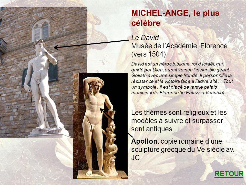 MICHEL-ANGE, le plus célèbre