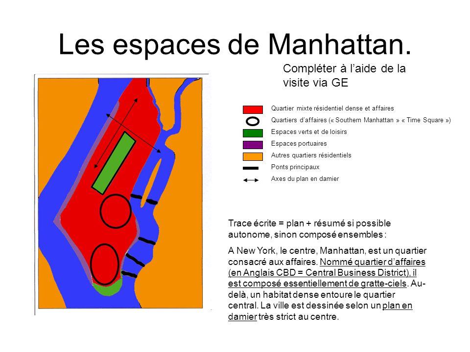 Les espaces de Manhattan.