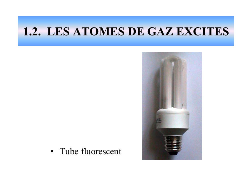 1.2. LES ATOMES DE GAZ EXCITES