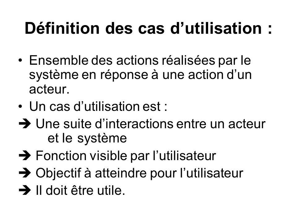 Définition des cas d'utilisation :