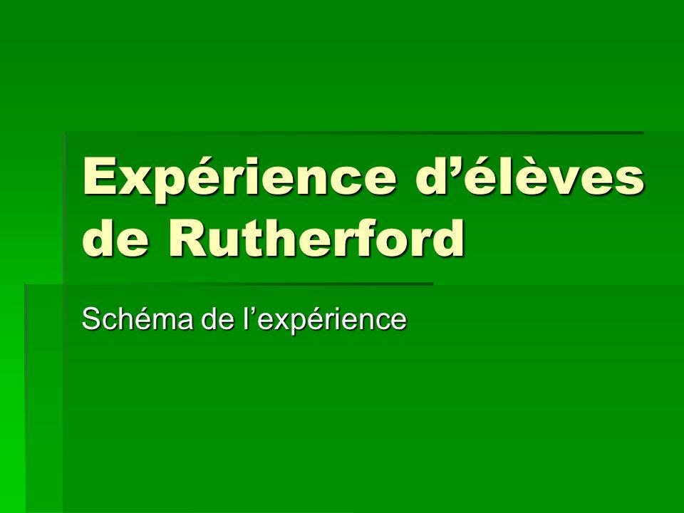 Expérience d'élèves de Rutherford