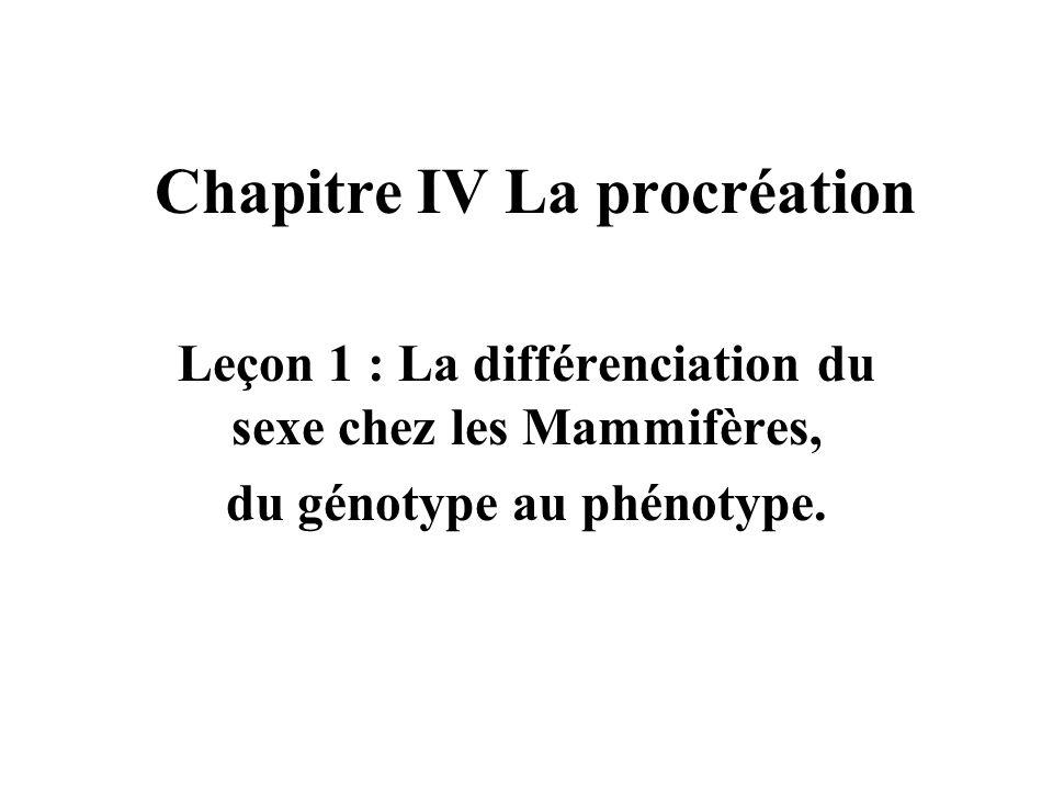 Chapitre IV La procréation