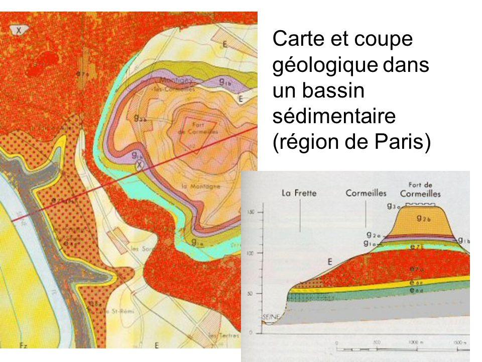 Carte et coupe géologique dans un bassin sédimentaire (région de Paris)