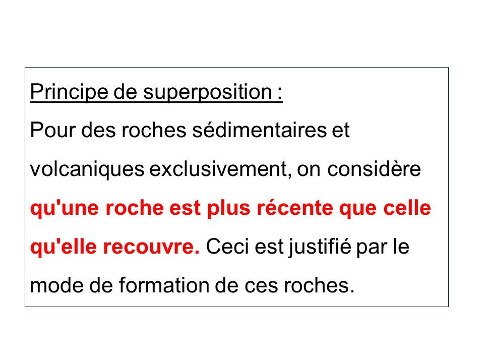Principe de superposition :
