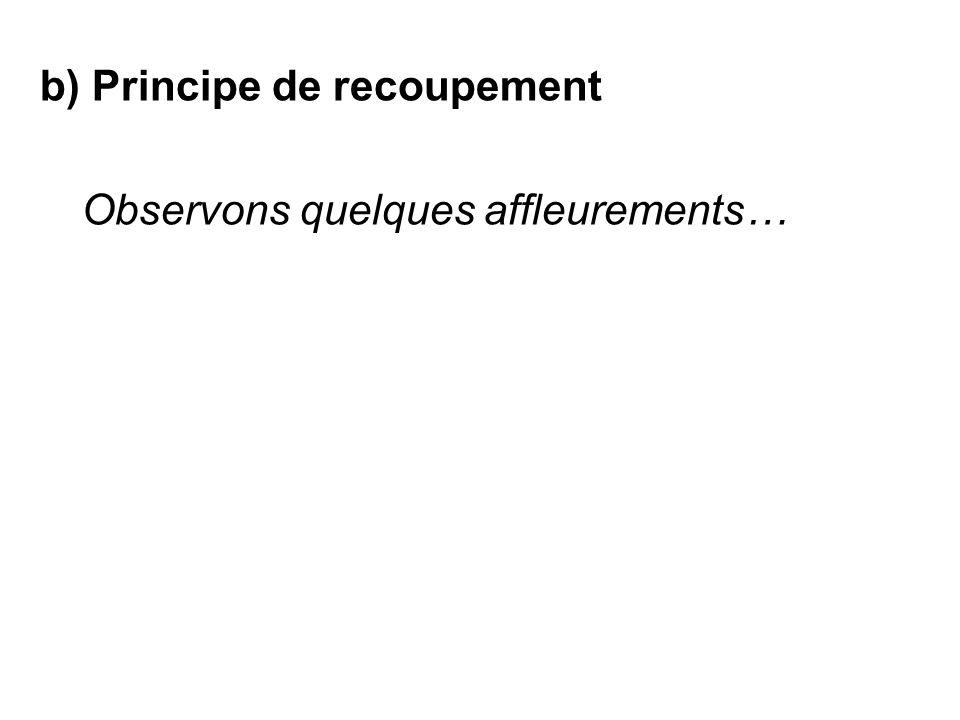 b) Principe de recoupement