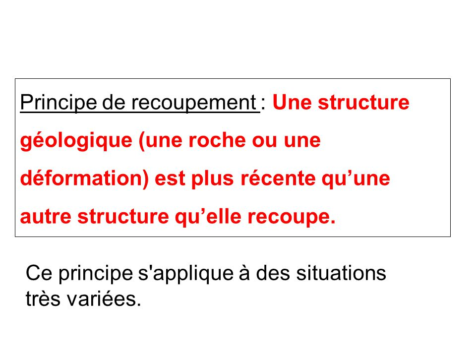 Principe de recoupement : Une structure géologique (une roche ou une déformation) est plus récente qu'une autre structure qu'elle recoupe.